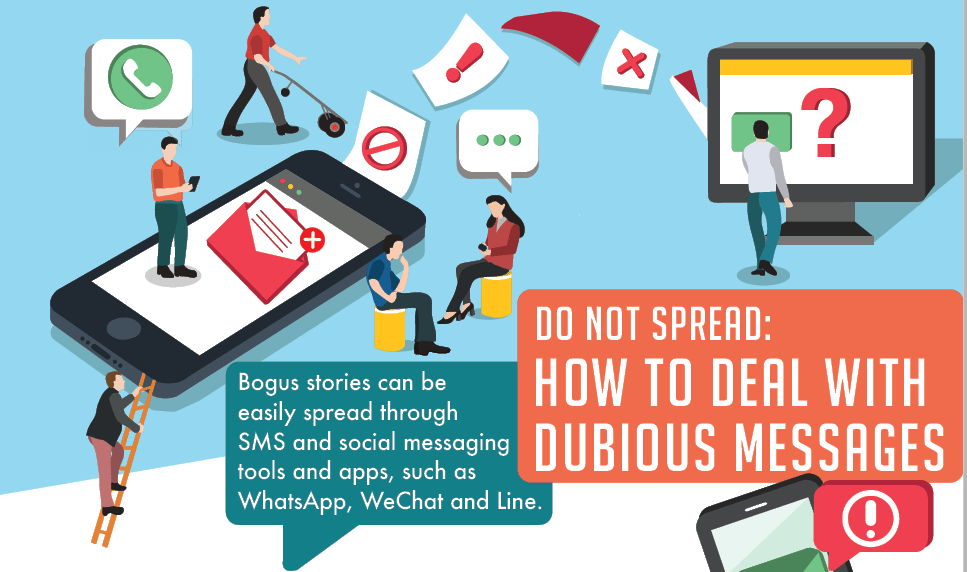 How to deal with dubious messages
