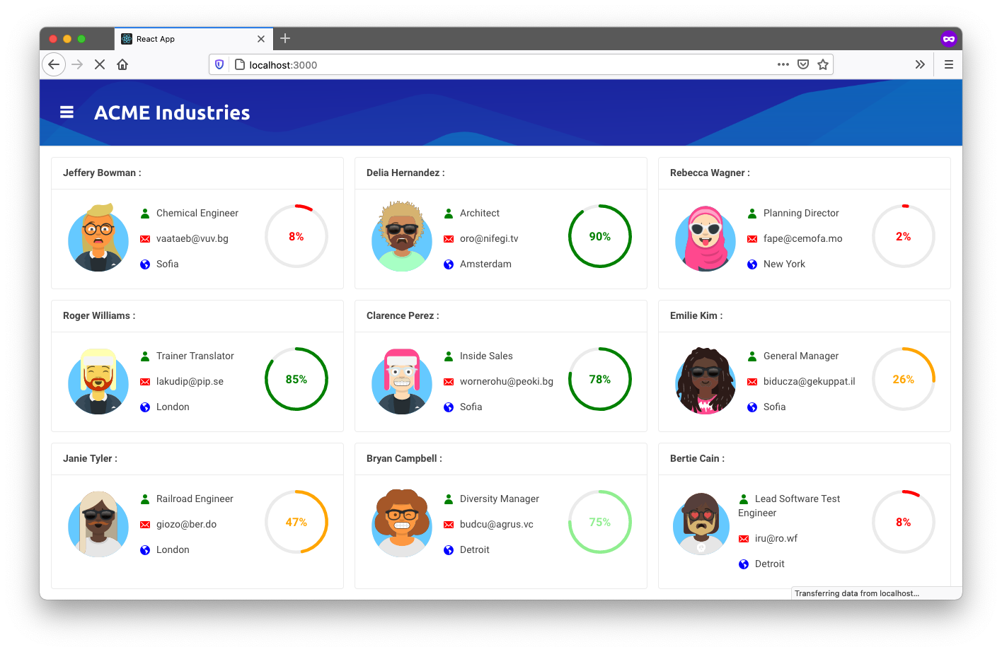 An example of a sample dashboard I built
