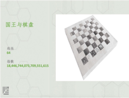 Build Page China - Globalization - 2