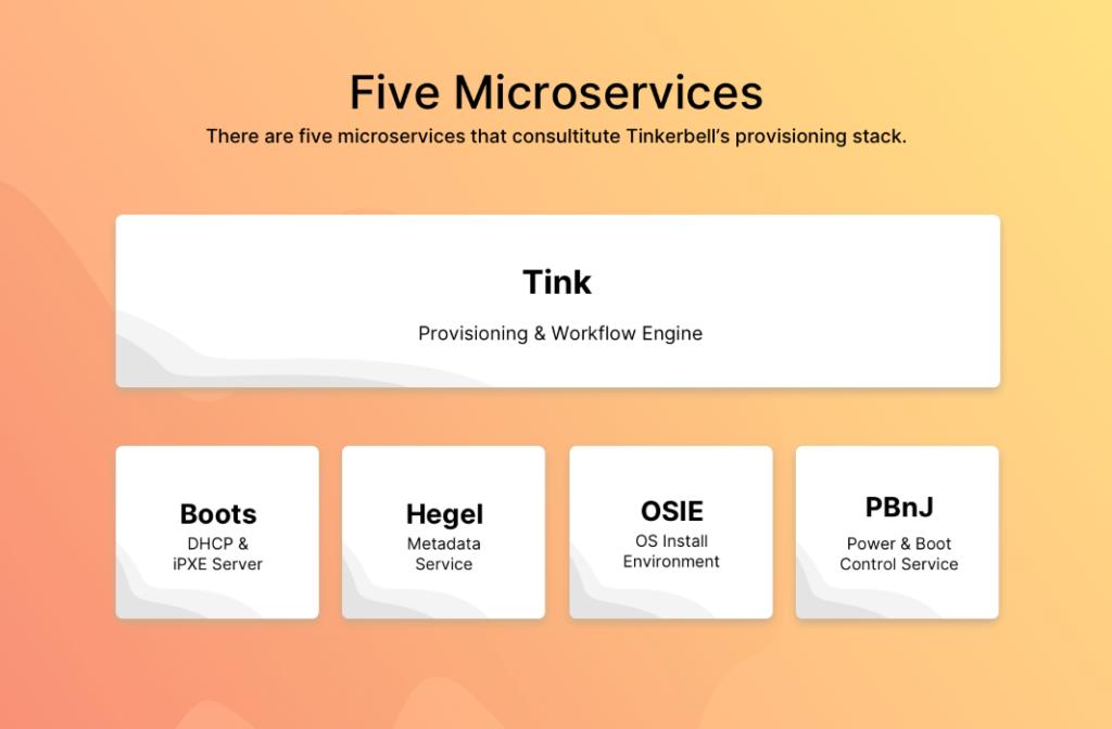 tinkerbell-services-blog-infracloud-aman-parauliya-001