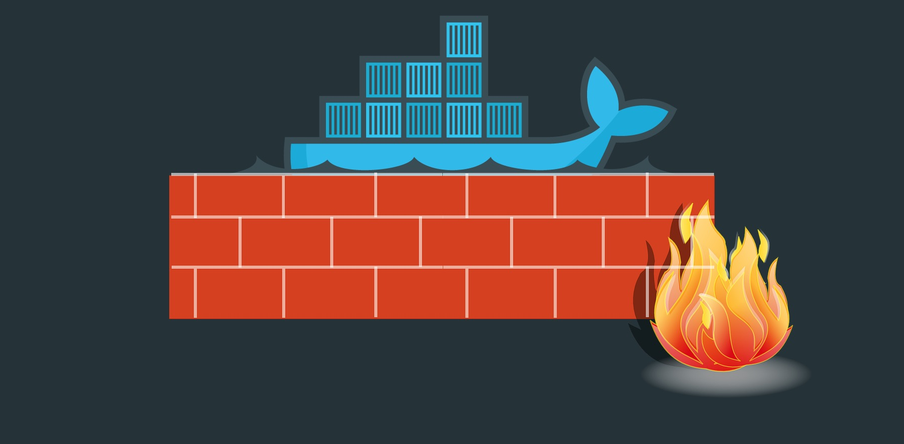 How to force Docker not to bypass the UFW rules on Ubuntu 16.04