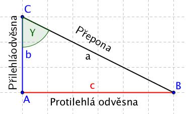 Trojúhelník s jiným vyznačeným úhlem