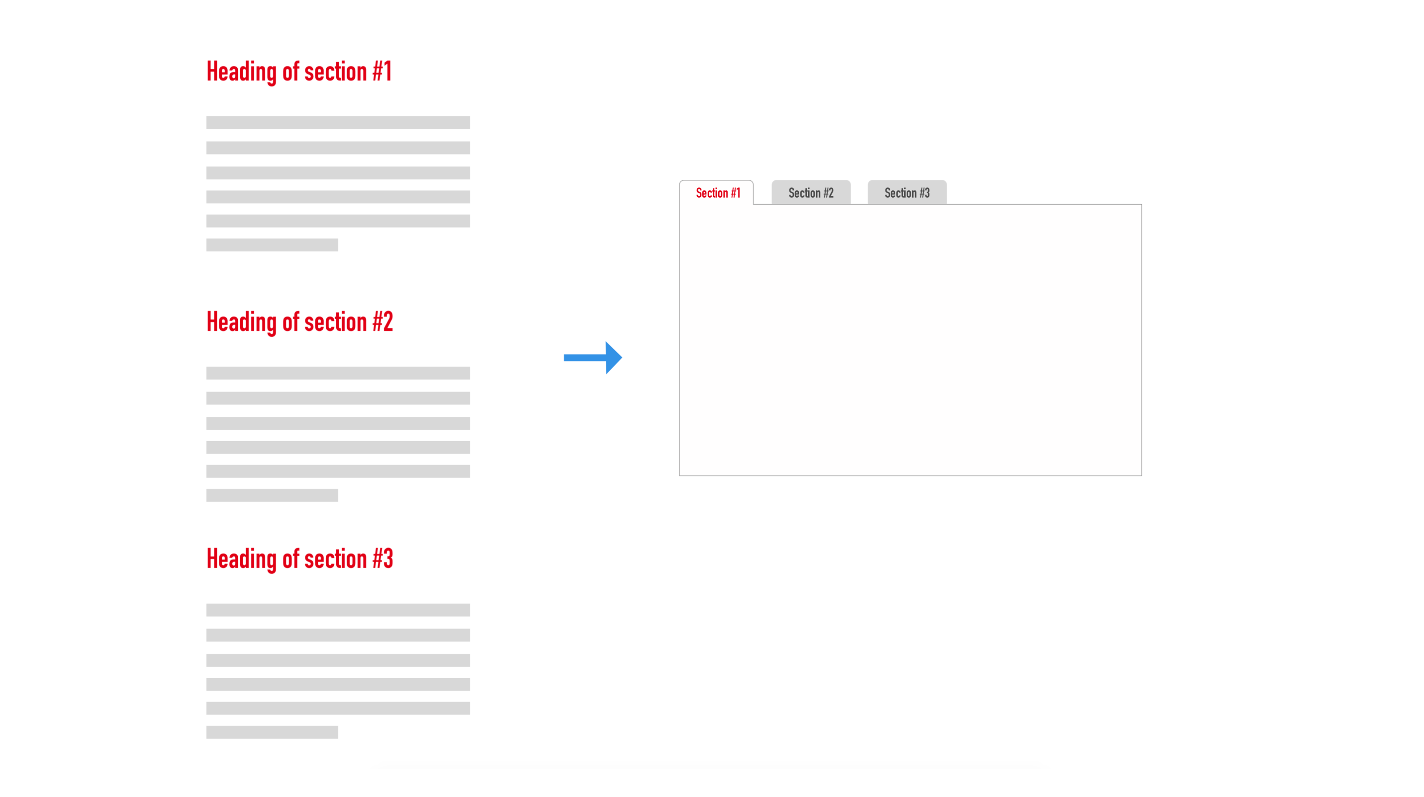 Illustration of a series of sections enhanced to a tabbed interface.