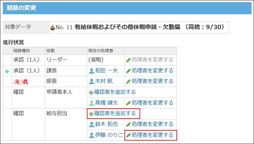 確認者を追加する操作リンクと処理者を変更する操作リンクが赤枠で囲まれた画像