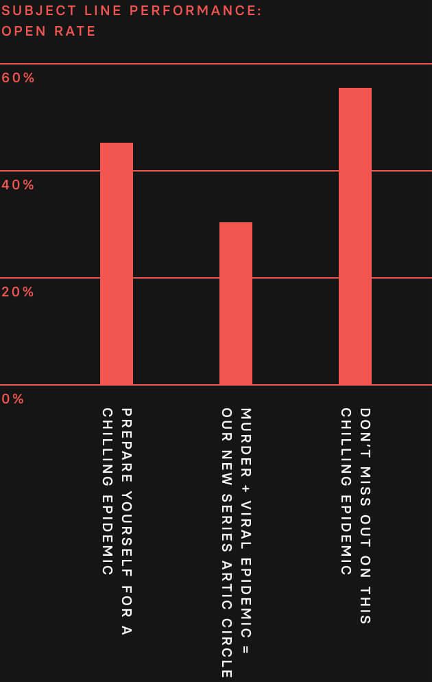 Topic SA Graph2 Image