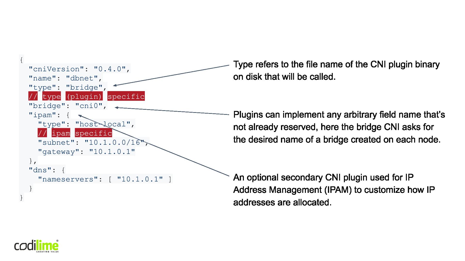 CNI configuration example