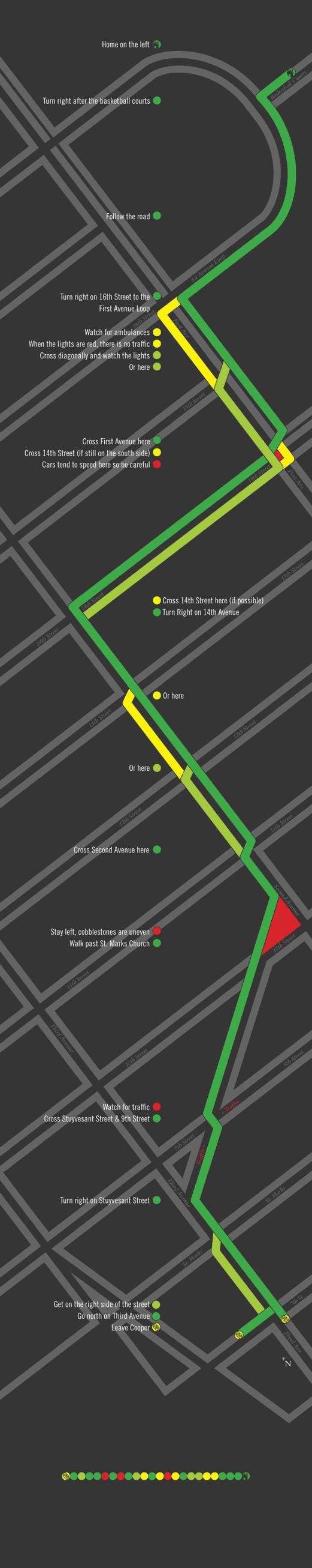 Commute Screens