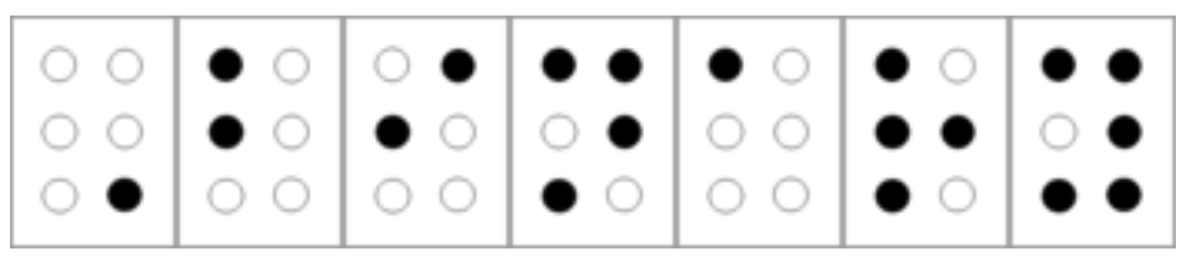 """The word """"Binary"""" in """"Grade 1"""" or """"uncontracted"""" Unified English Braille. This word is encoded using seven symbols since the first one is a modifier indicating that the first letter is capitalized."""