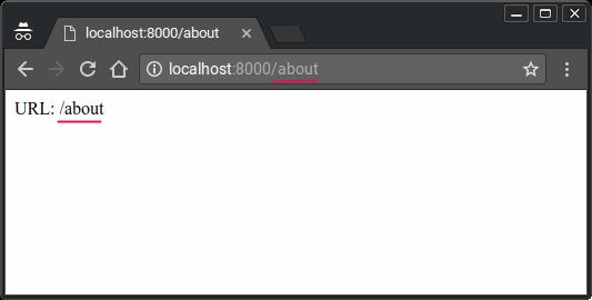 How to access URLs at Nodejs