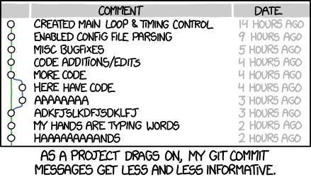 illustration de l'évolution des commits d'un projet