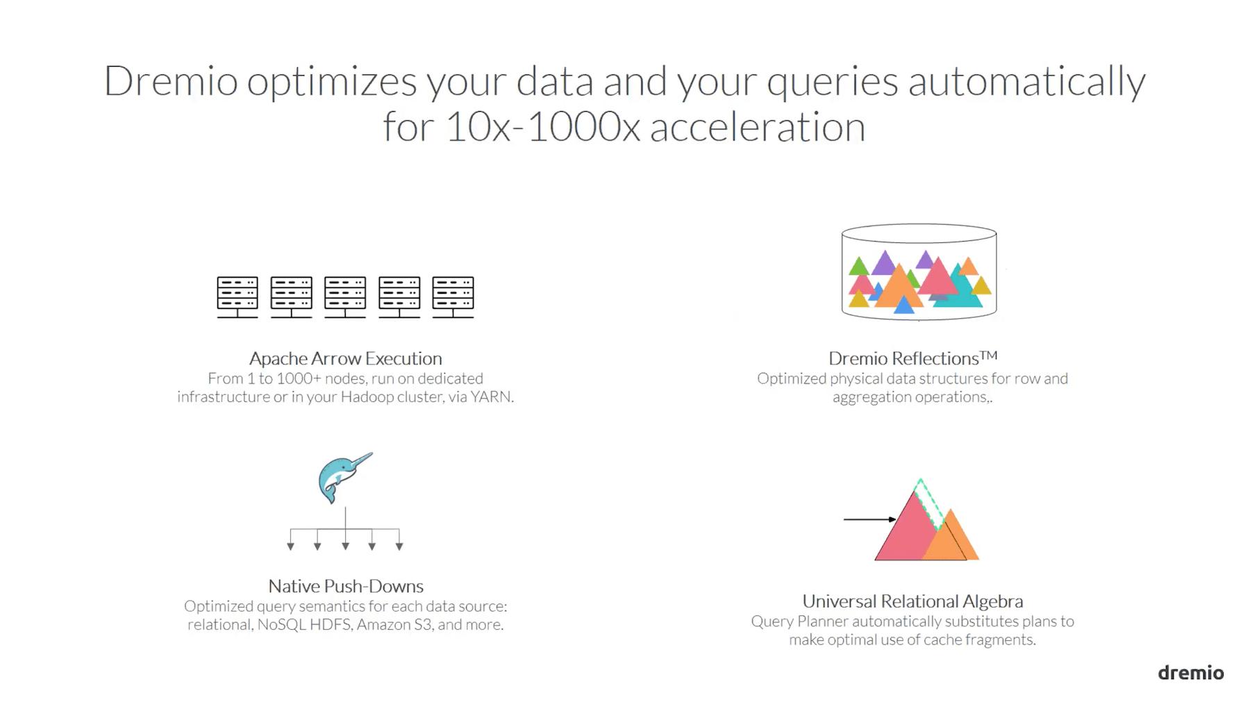 Intro to Self Service Data