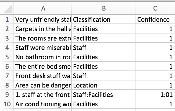 Screenshot of a CSV file showing complaints organized by category.