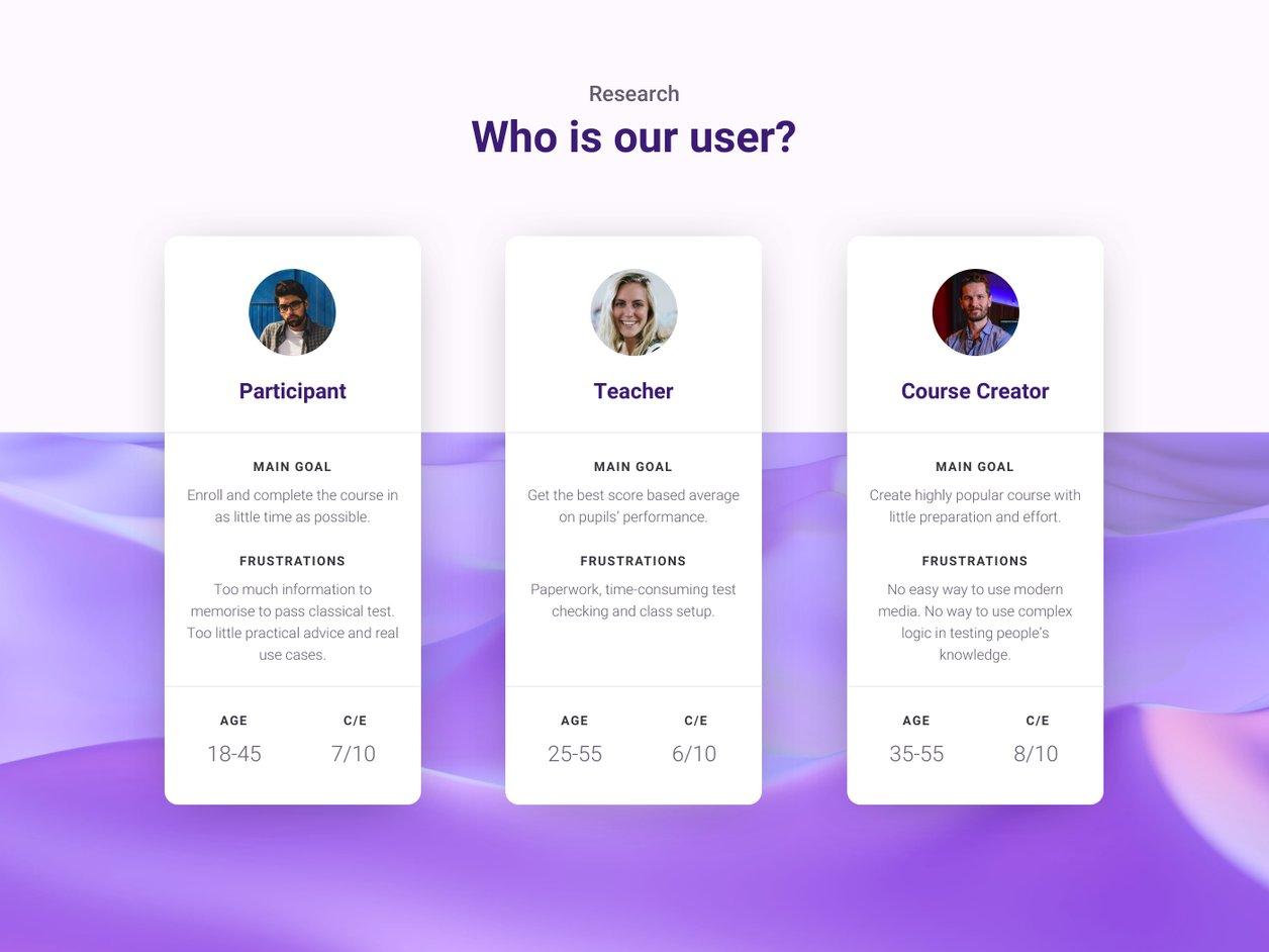 Personas - UI Design | ShowHow
