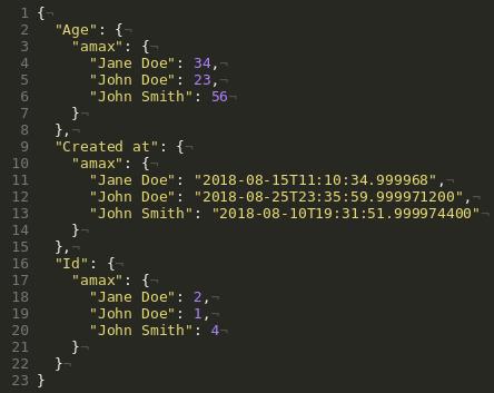 Pivot Name, Aggregating by Max