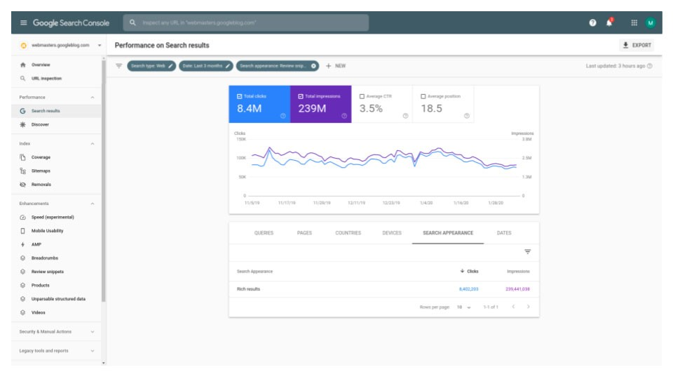 Extraits enrichis Search Console