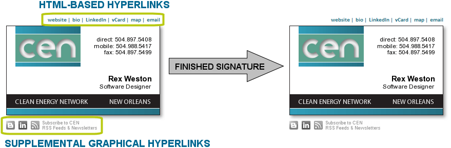 Email Signature Design Graphic Style Final