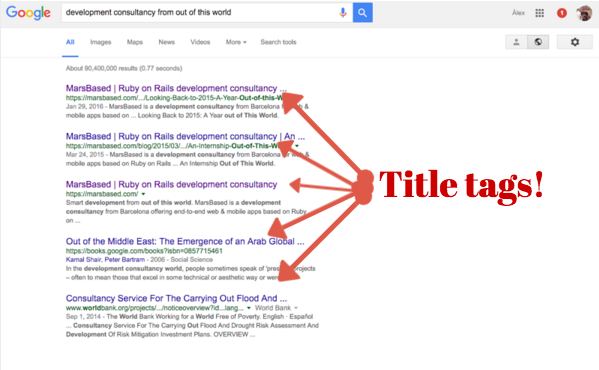 Title tags as shown on Google