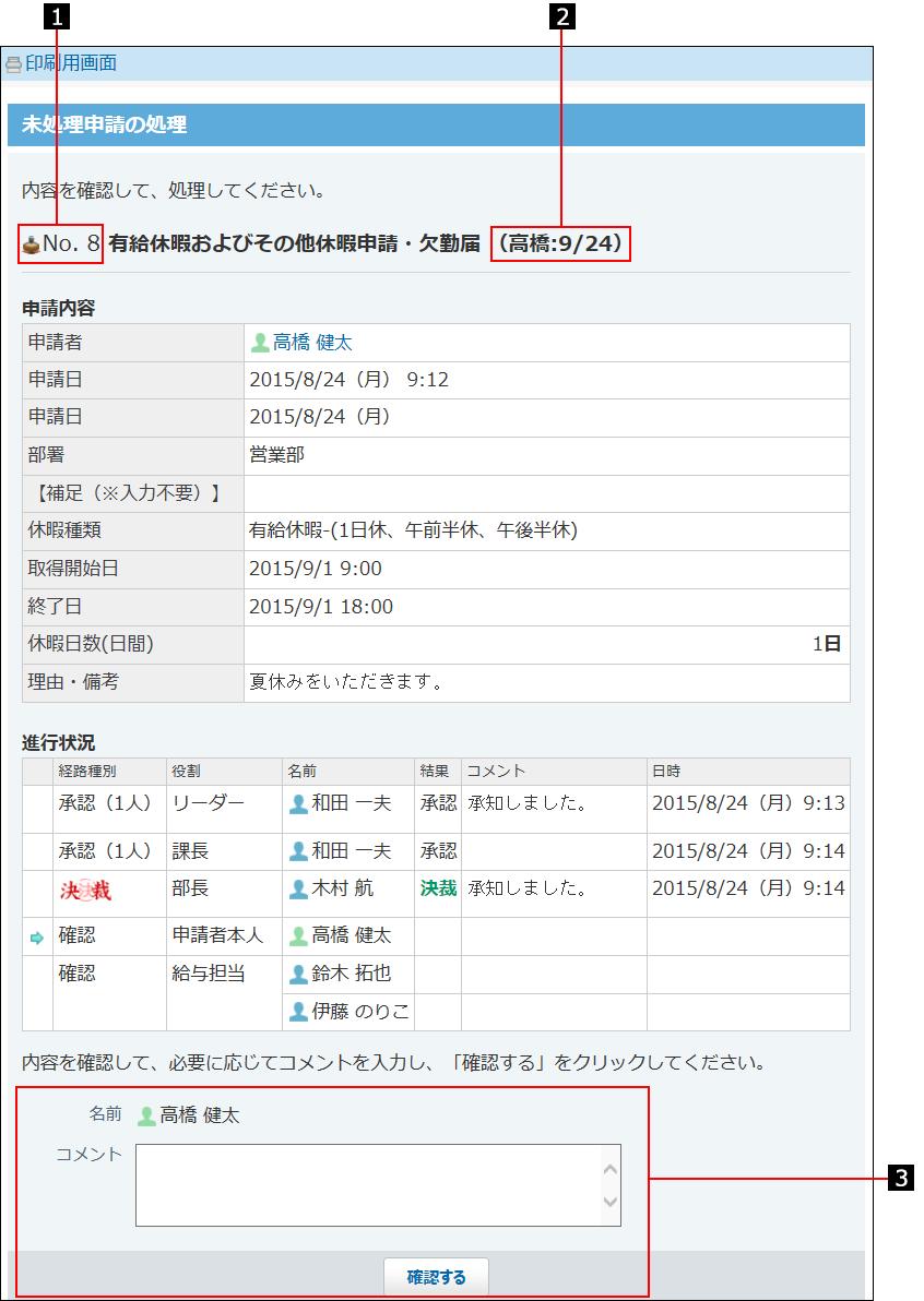 処理者に表示される申請データの詳細画面を説明する番号付き画像