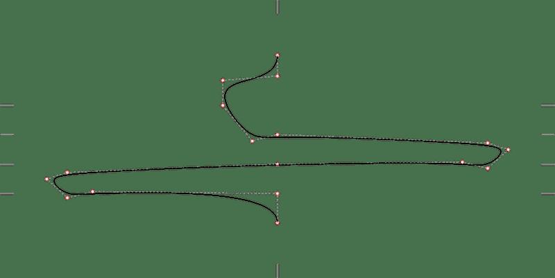 Final Curve