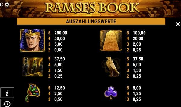 ramses book slot auszahlungstabelle