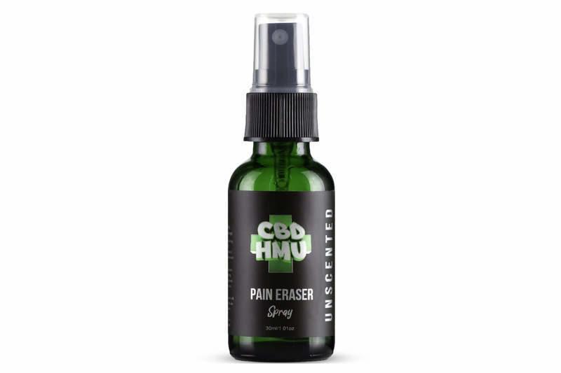 Cannabis CBD topics (Spray)