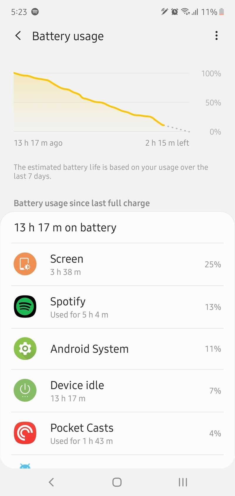 13 hours and 17 minutes on battery with 3 hours and 38 minutes of screen on time