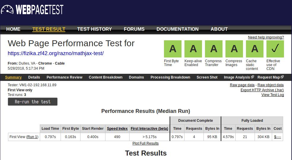 Webpagetest MathJax