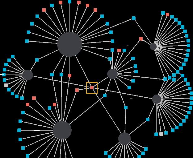 inpage-visualization