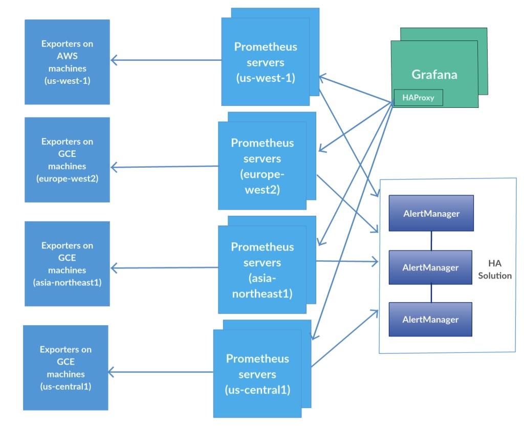 prometheus-architecture-2