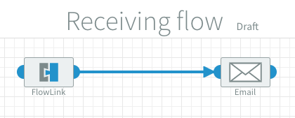 Example usage of FlowLink component