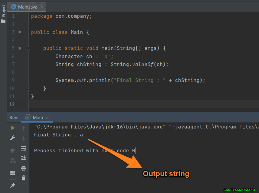 Java convert character to string