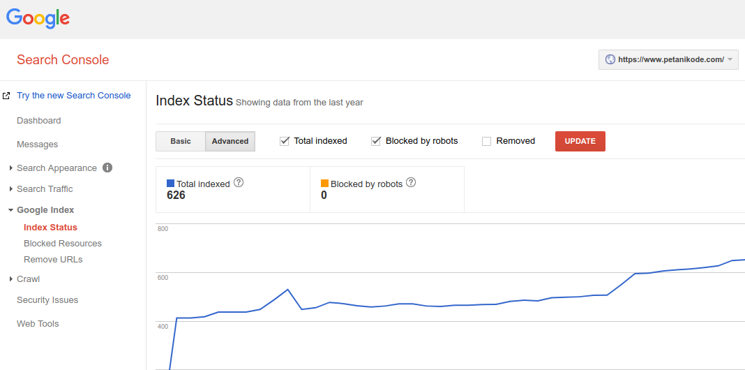 Code index on Google