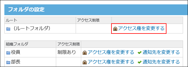 アクセス権を変更する操作リンクが赤枠で囲まれた画像