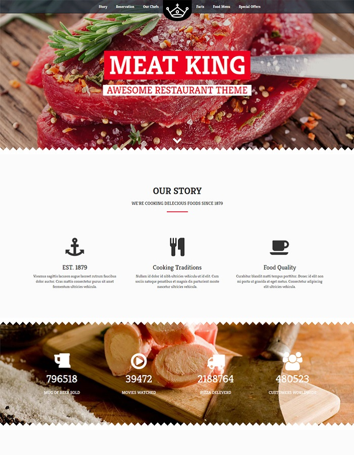Meatking