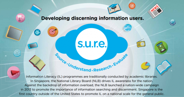 S.U.R.E. poster for brochure