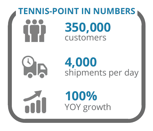 tennis-point-cs_numbers