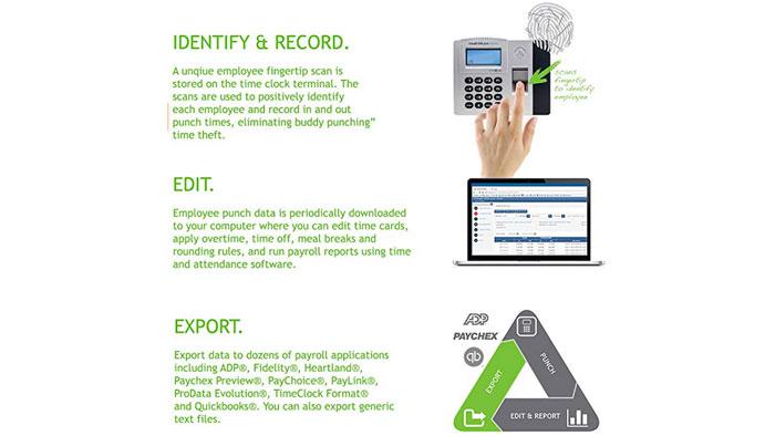 Identify & Record, Edit, Export