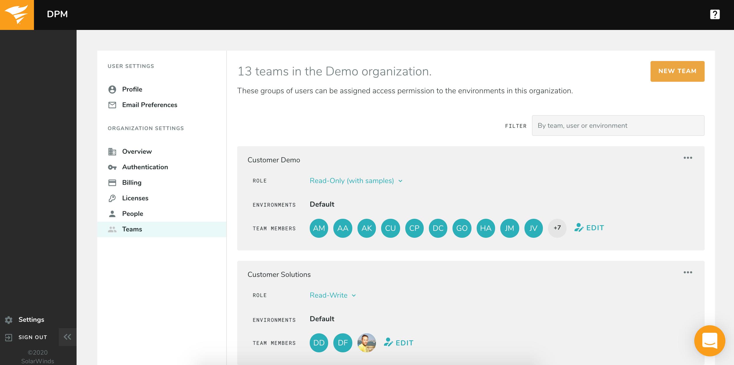 Organization's Teams