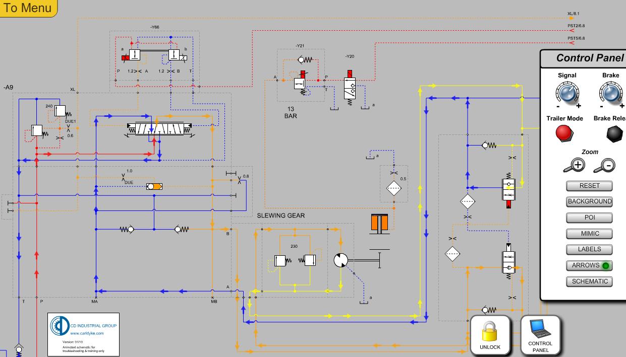 Fundamentals of Crane Hydraulics | CD Industrial Group Inc.CD Industrial Group Inc.