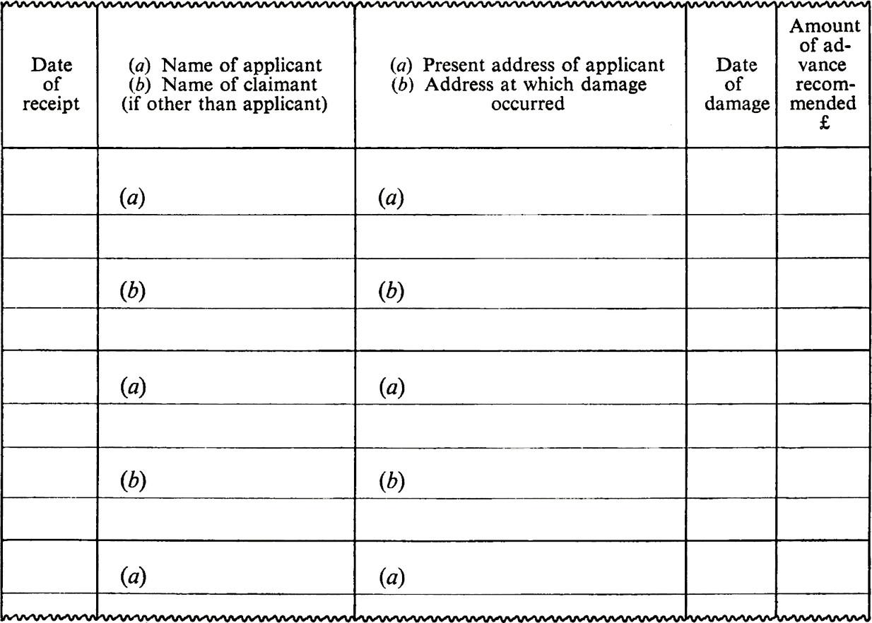 Form with 5 columns: Date of receipt. (a) Name of applicant, (b) Name of claimant (if other than applicant). (a) Present address of applicant, (b) Address at which damage occurred. Date of damage. Amount of advance recommended £. All rows are empty but alternate giving space to fill in either (a) or (b).