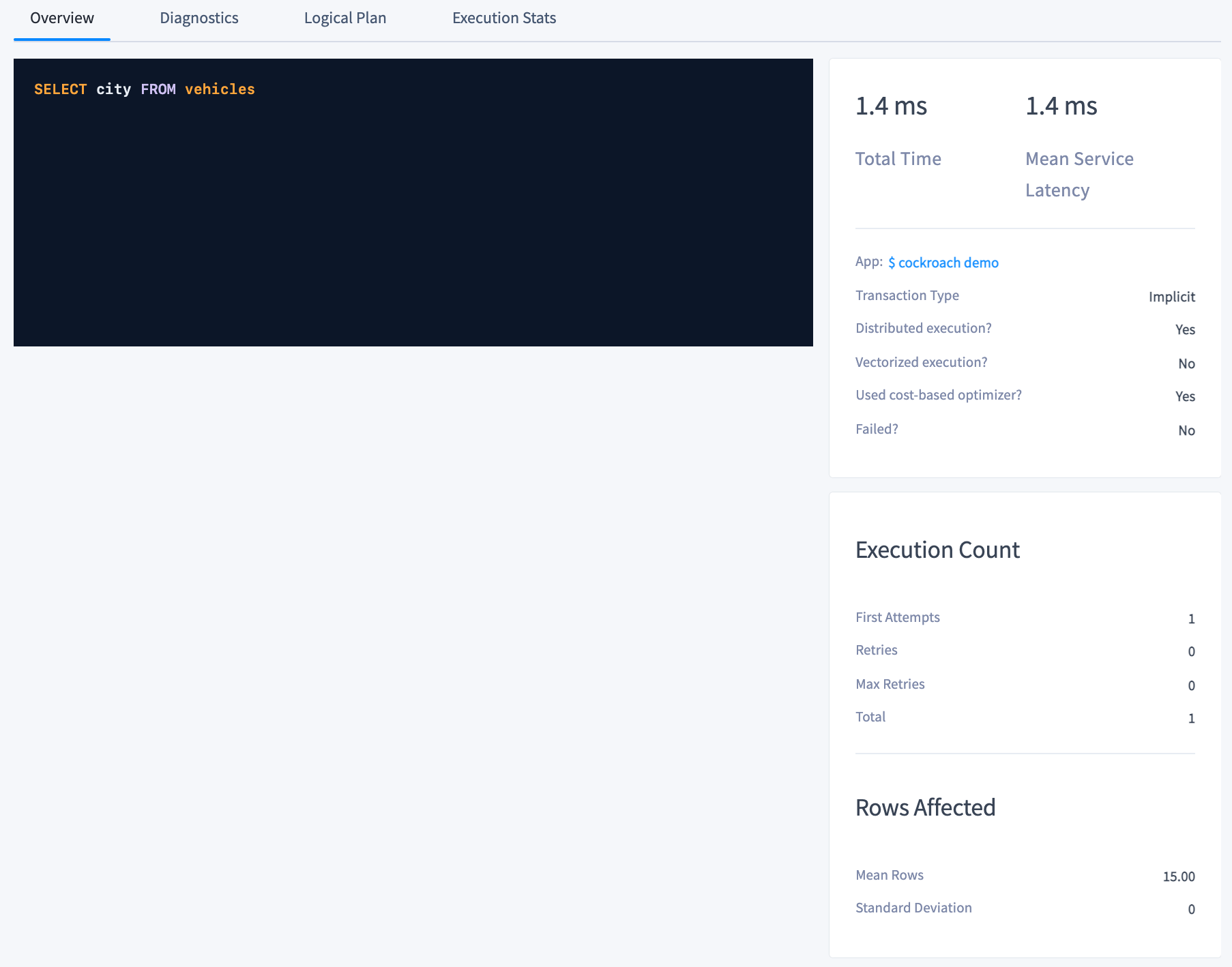 DB Console Statements Page