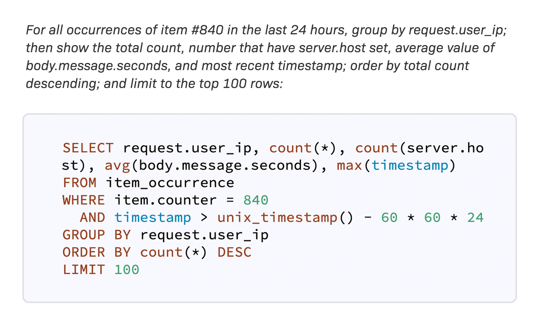 Go Error analytics query tool