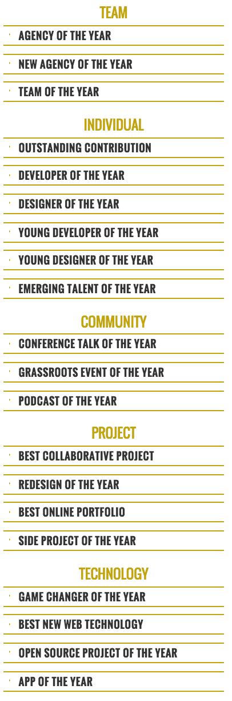 Net Awards