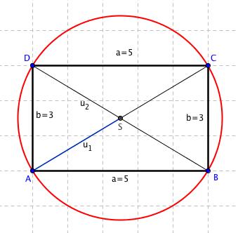 Obdélník s kružnicí opsanou (červeně) a vyznačeným poloměrem (modře)