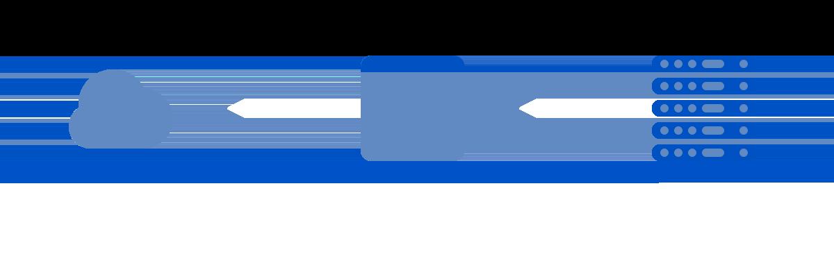 Add external APIs if needed
