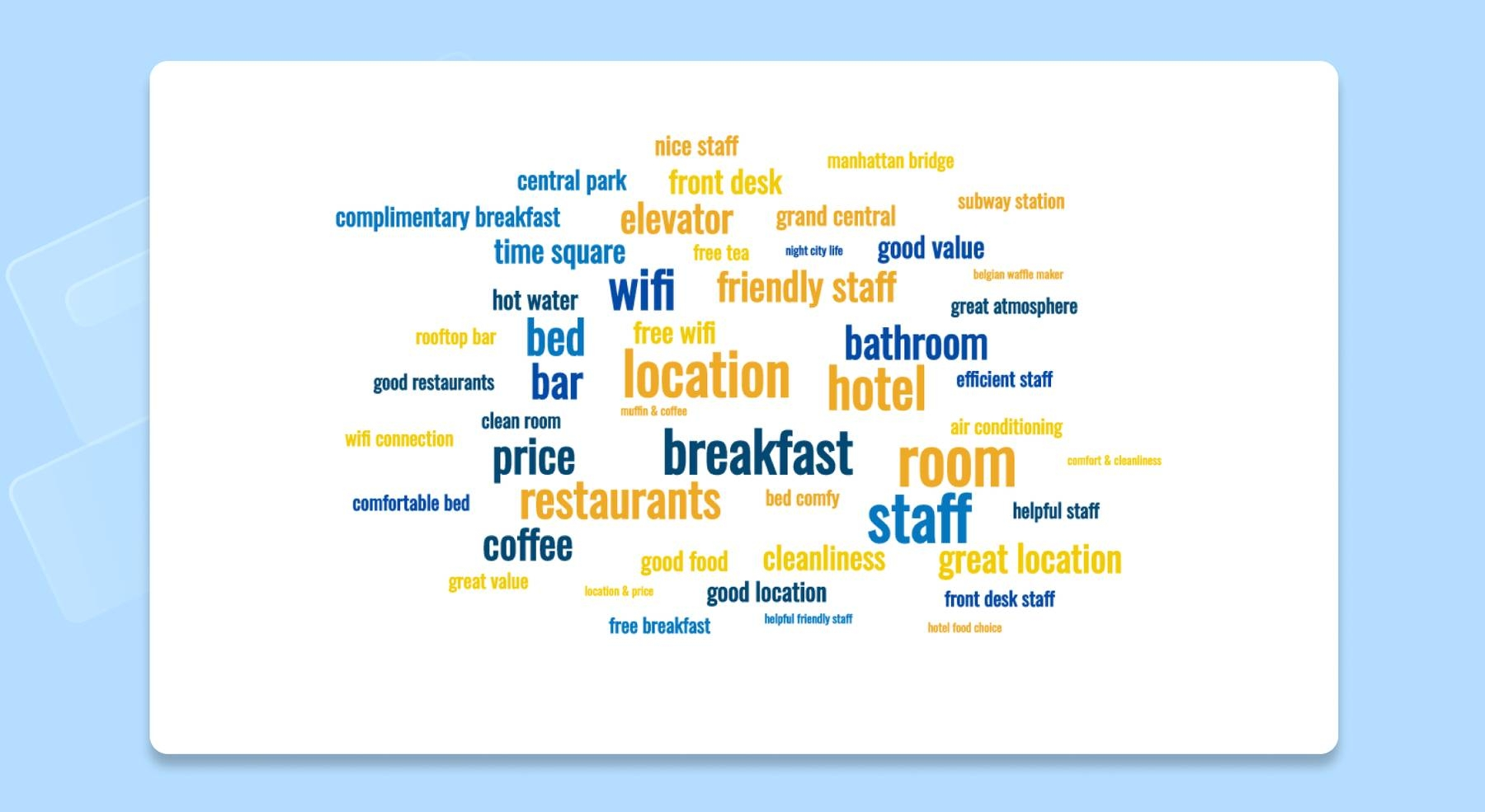 Best Free Word Cloud Generators To Visualize Data
