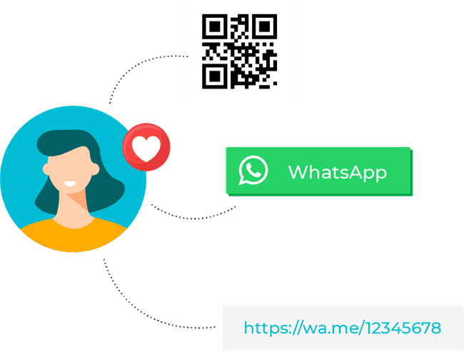 Start and track conversations from everywhere