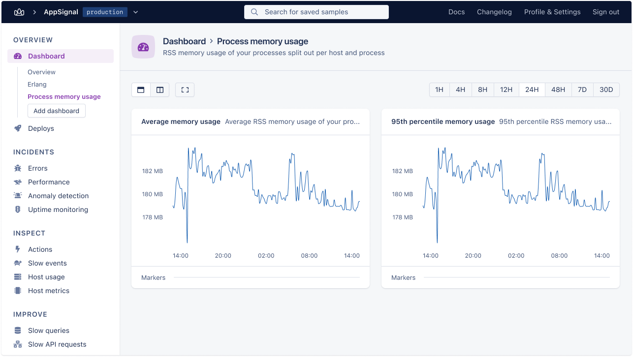 Screenshot of AppSignal dashboard with process memory usage graphs