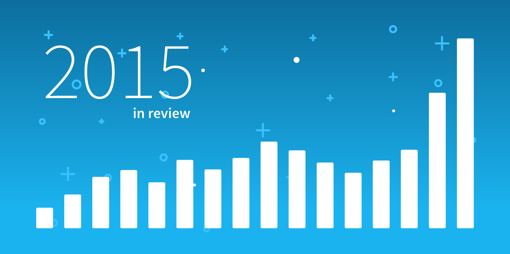 Most common UX practices for 2015