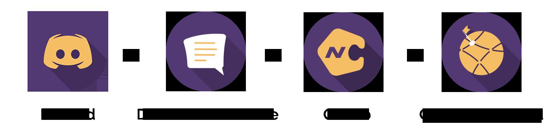 NavHub Guides - Design